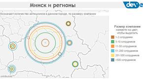 Minsk_regions?1431000720